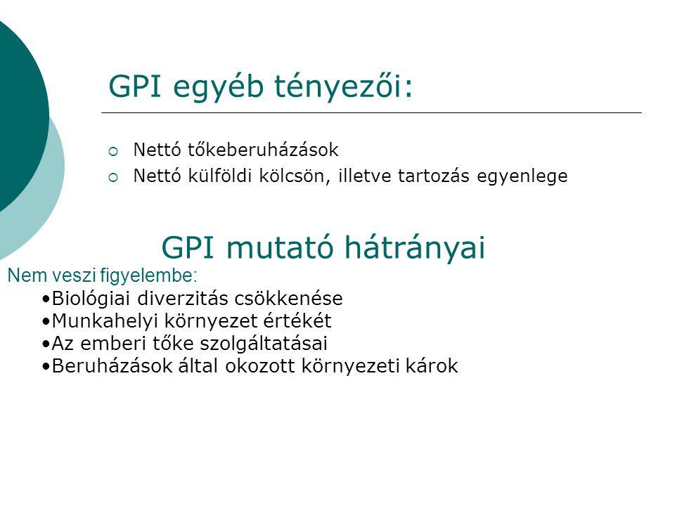 GPI egyéb tényezői: GPI mutató hátrányai Nem veszi figyelembe: