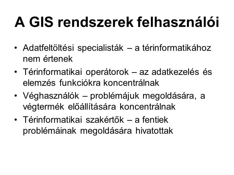 A GIS rendszerek felhasználói