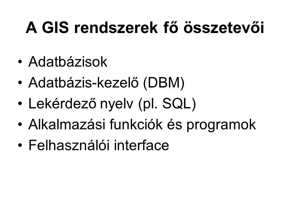 A GIS rendszerek fő összetevői