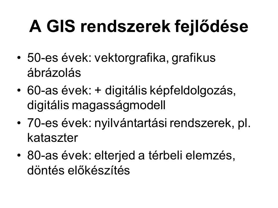 A GIS rendszerek fejlődése