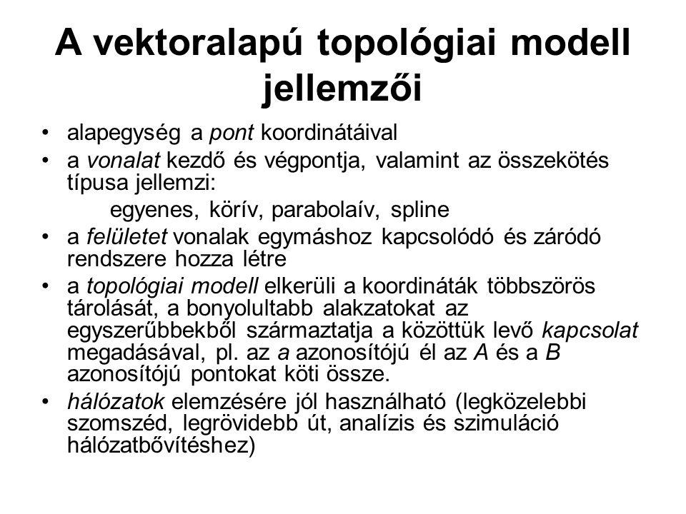 A vektoralapú topológiai modell jellemzői