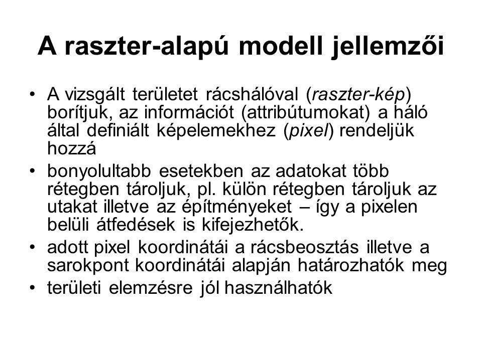 A raszter-alapú modell jellemzői