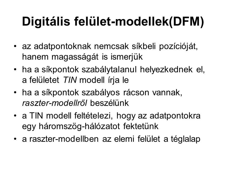Digitális felület-modellek(DFM)