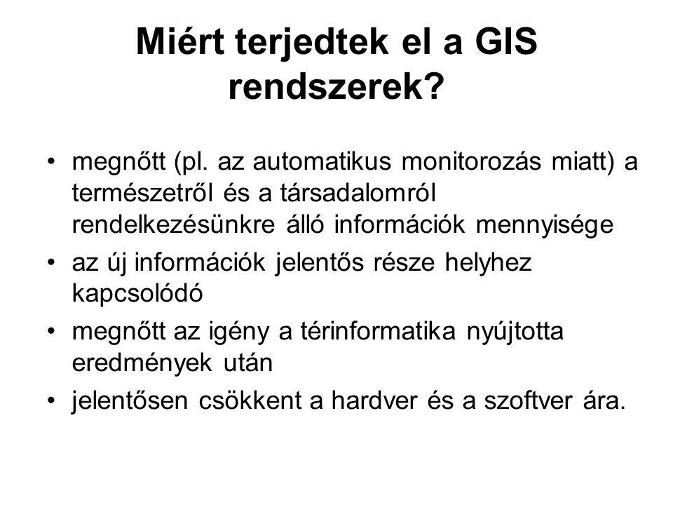 Miért terjedtek el a GIS rendszerek
