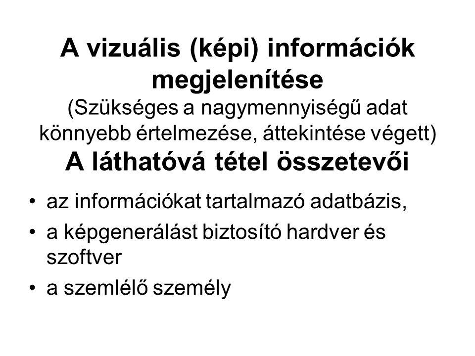 A vizuális (képi) információk megjelenítése (Szükséges a nagymennyiségű adat könnyebb értelmezése, áttekintése végett) A láthatóvá tétel összetevői