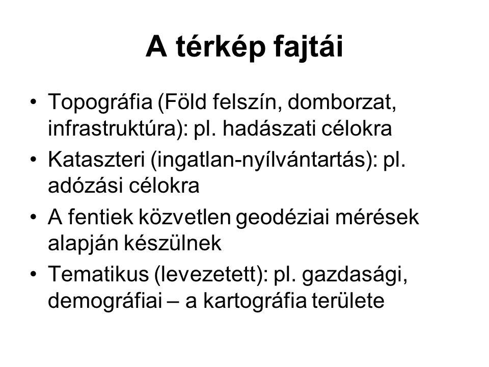A térkép fajtái Topográfia (Föld felszín, domborzat, infrastruktúra): pl. hadászati célokra.