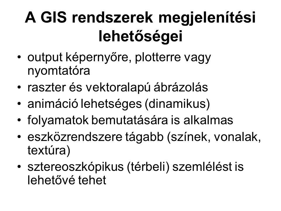 A GIS rendszerek megjelenítési lehetőségei
