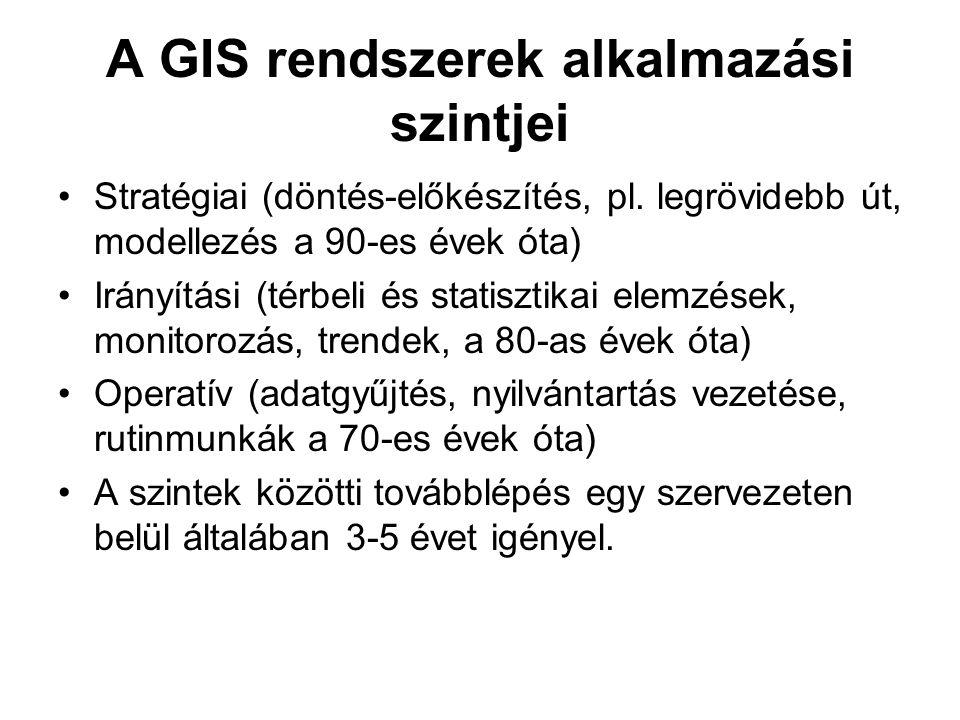 A GIS rendszerek alkalmazási szintjei