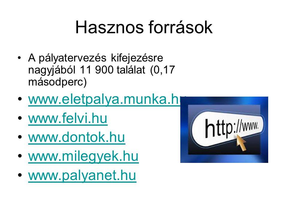Hasznos források www.eletpalya.munka.hu www.felvi.hu www.dontok.hu