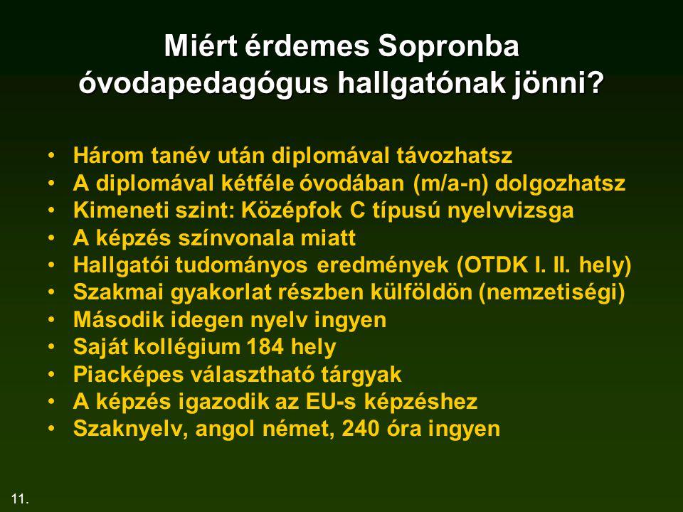 Miért érdemes Sopronba óvodapedagógus hallgatónak jönni