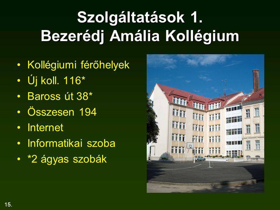 Szolgáltatások 1. Bezerédj Amália Kollégium