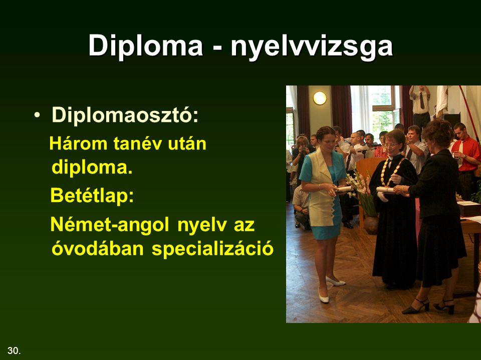Diploma - nyelvvizsga Diplomaosztó: Betétlap: