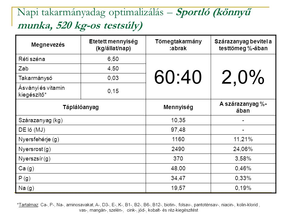 Napi takarmányadag optimalizálás – Sportló (könnyű munka, 520 kg-os testsúly)