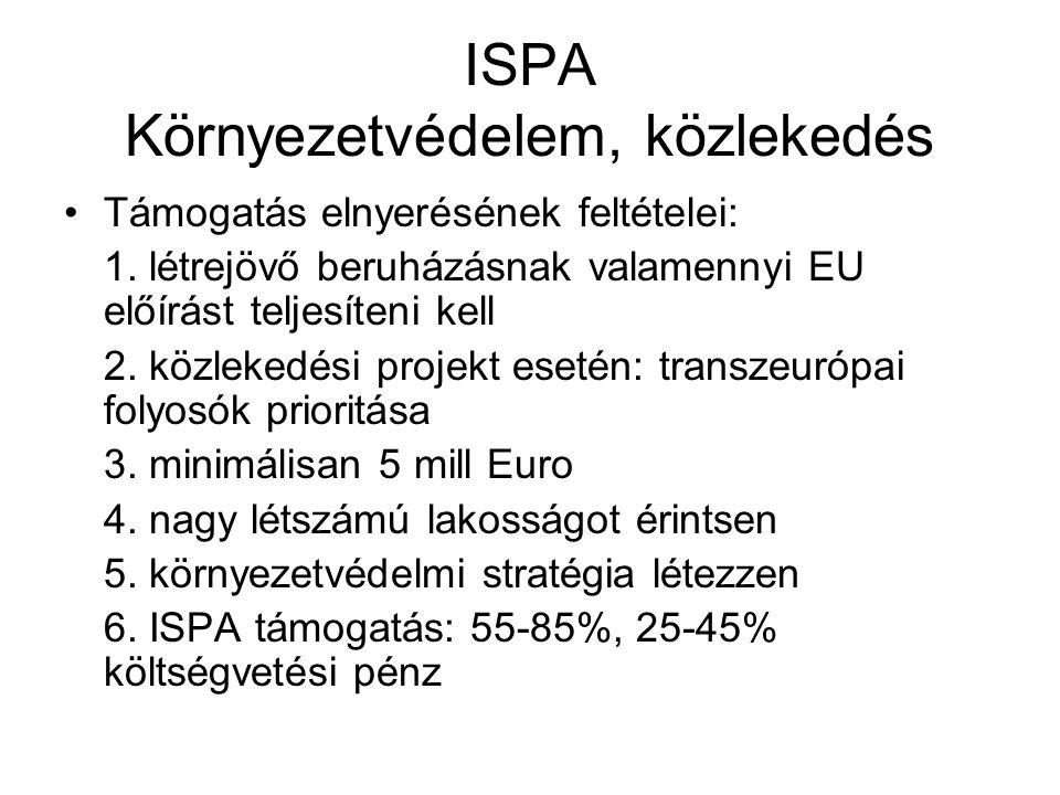 ISPA Környezetvédelem, közlekedés