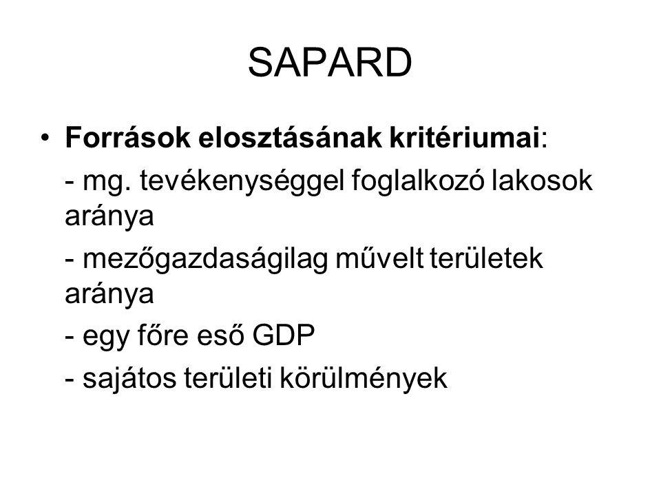 SAPARD Források elosztásának kritériumai: