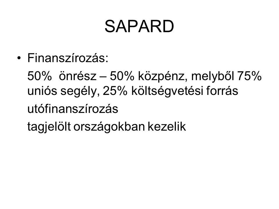 SAPARD Finanszírozás: