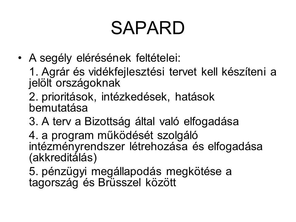 SAPARD A segély elérésének feltételei: