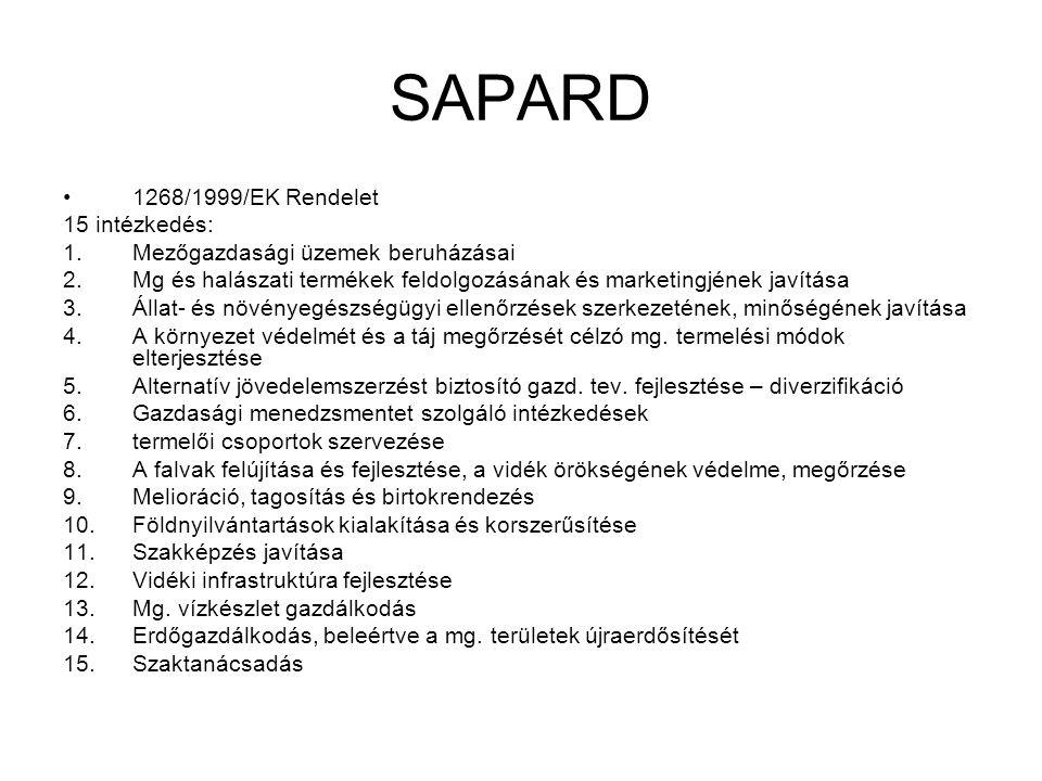 SAPARD 1268/1999/EK Rendelet 15 intézkedés:
