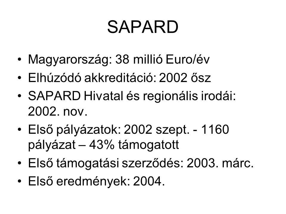 SAPARD Magyarország: 38 millió Euro/év Elhúzódó akkreditáció: 2002 ősz