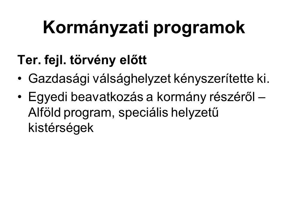 Kormányzati programok