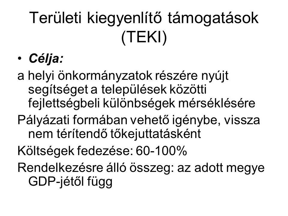 Területi kiegyenlítő támogatások (TEKI)
