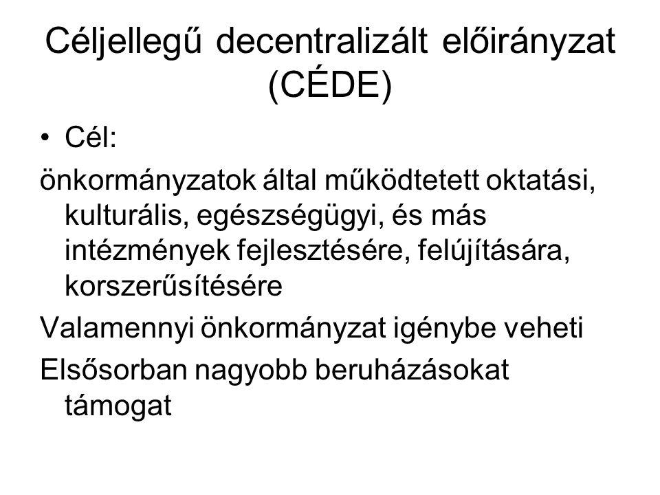 Céljellegű decentralizált előirányzat (CÉDE)