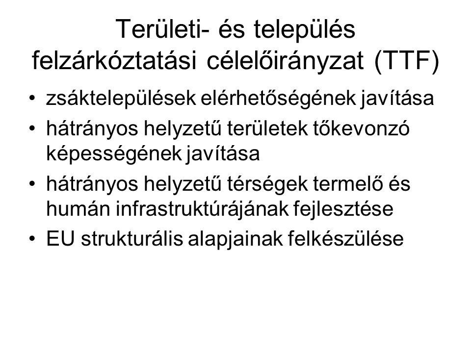 Területi- és település felzárkóztatási célelőirányzat (TTF)