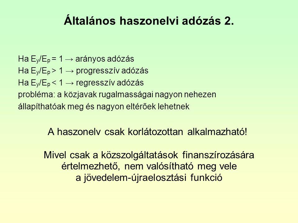 Általános haszonelvi adózás 2.