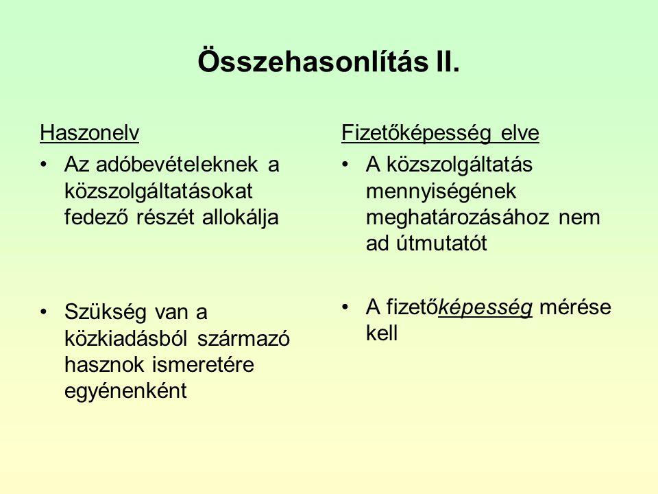 Összehasonlítás II. Haszonelv