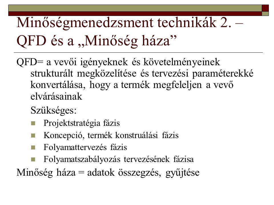"""Minőségmenedzsment technikák 2. – QFD és a """"Minőség háza"""