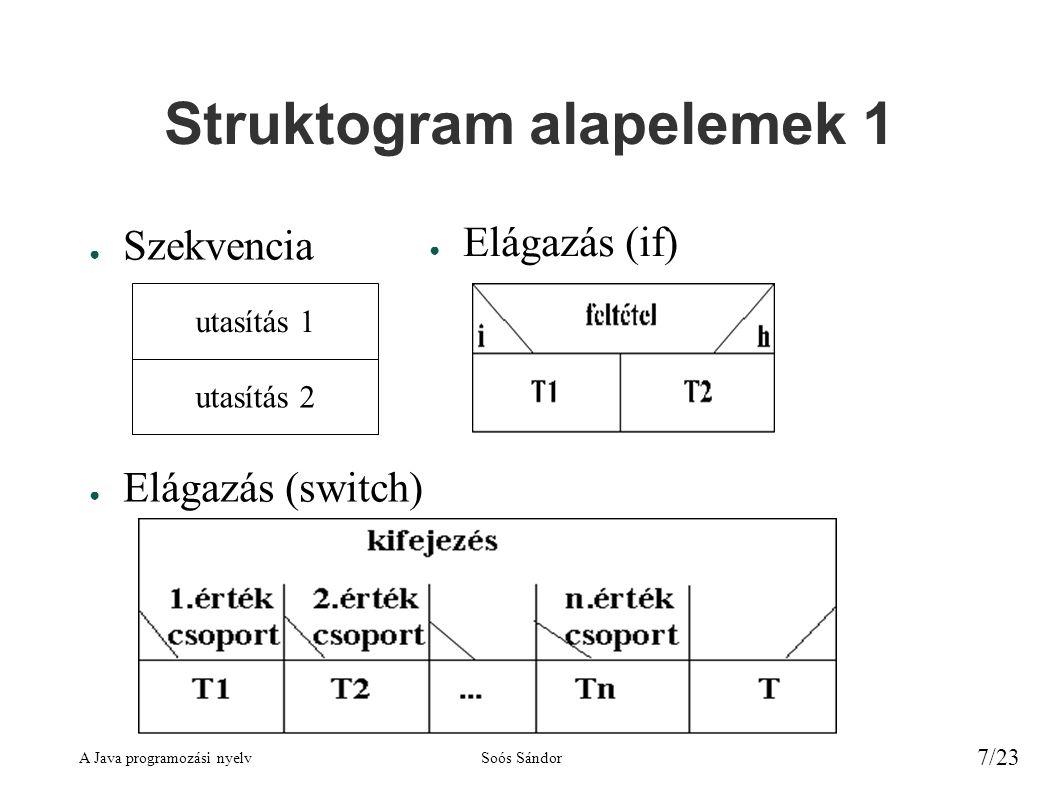 Struktogram alapelemek 1