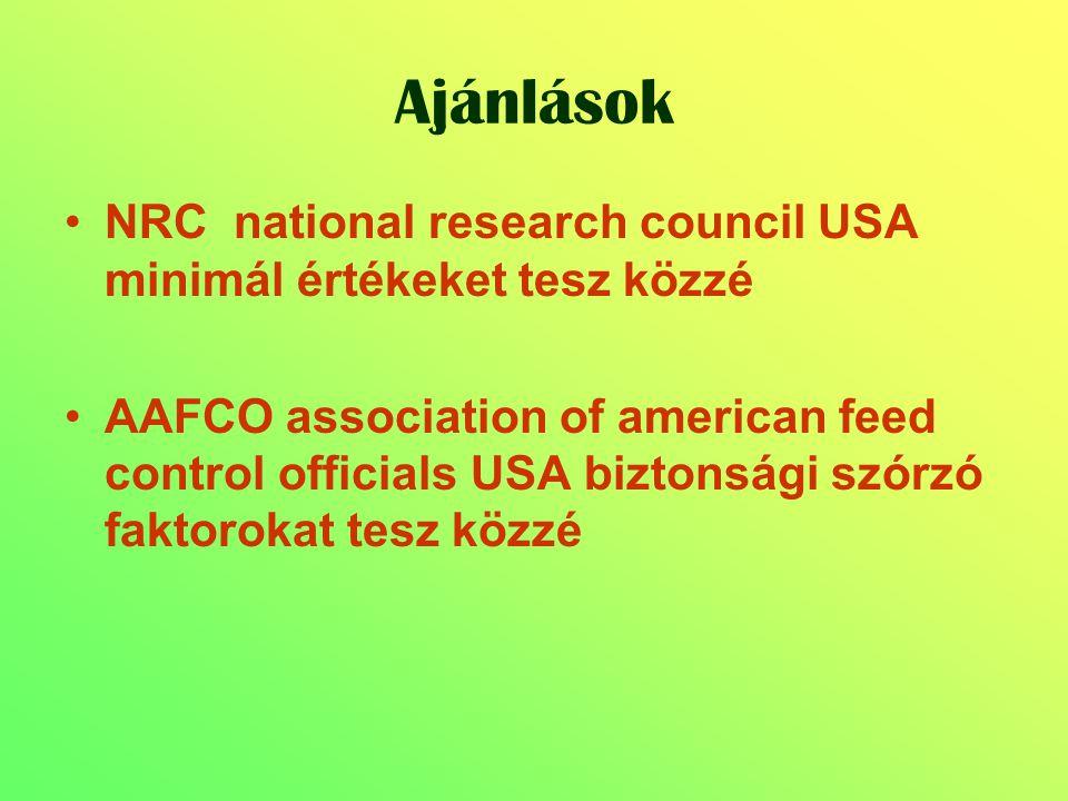 Ajánlások NRC national research council USA minimál értékeket tesz közzé.