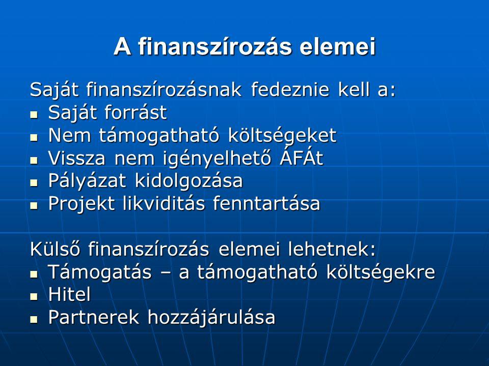 A finanszírozás elemei