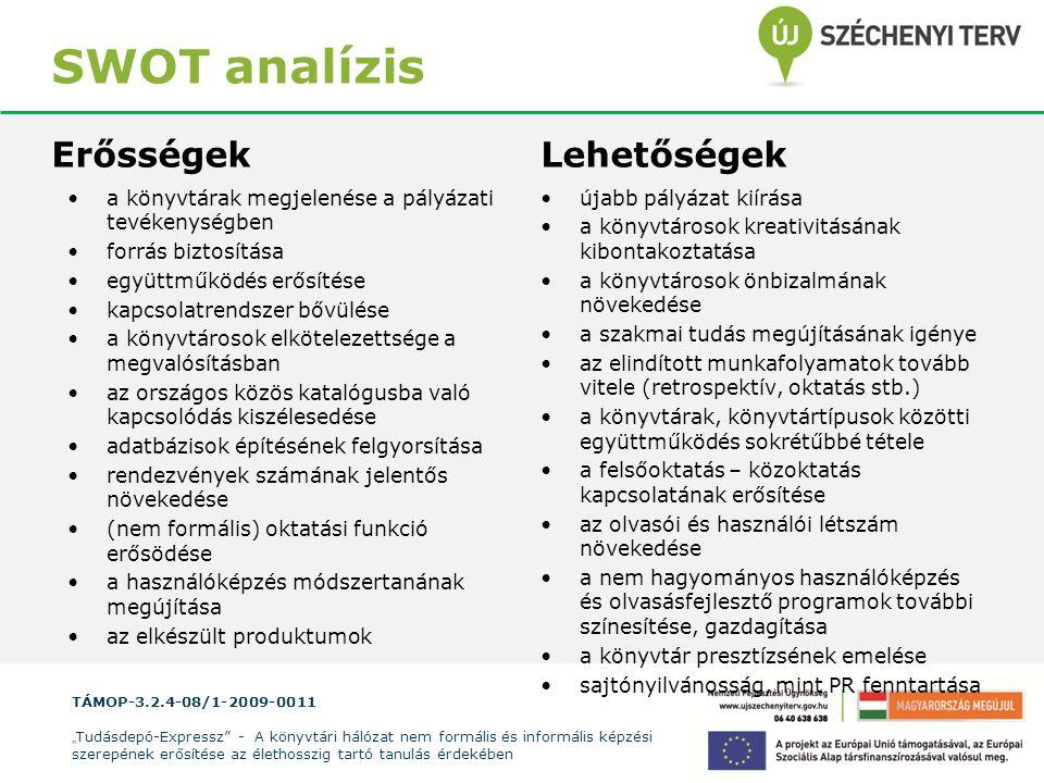 SWOT analízis Erősségek Lehetőségek