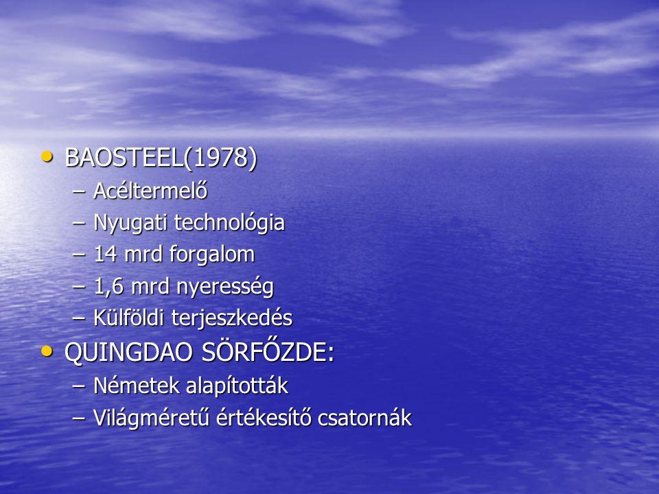 BAOSTEEL(1978) QUINGDAO SÖRFŐZDE: Acéltermelő Nyugati technológia