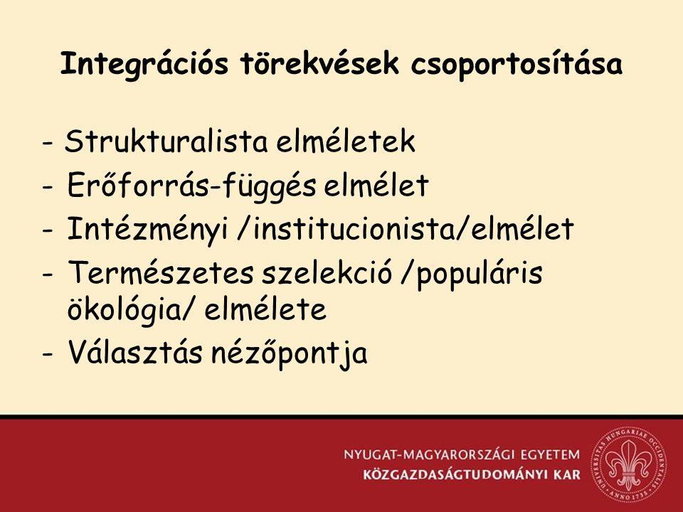 Integrációs törekvések csoportosítása