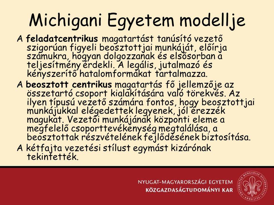 Michigani Egyetem modellje