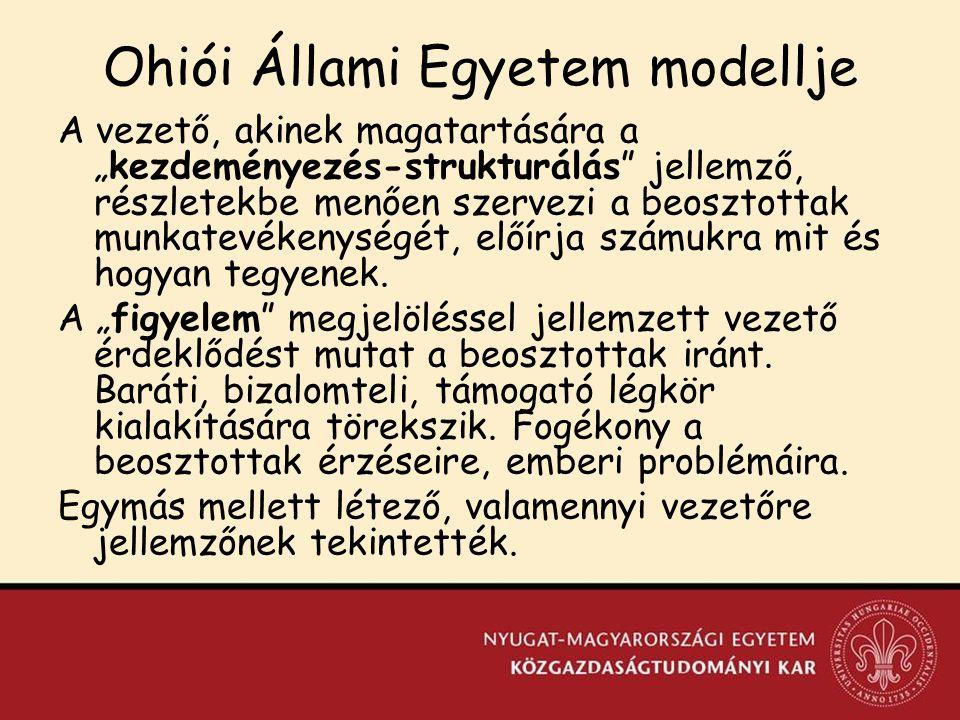 Ohiói Állami Egyetem modellje