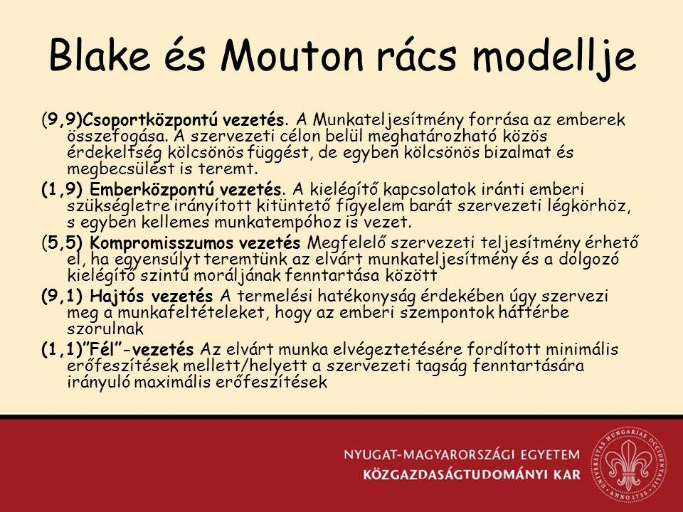 Blake és Mouton rács modellje