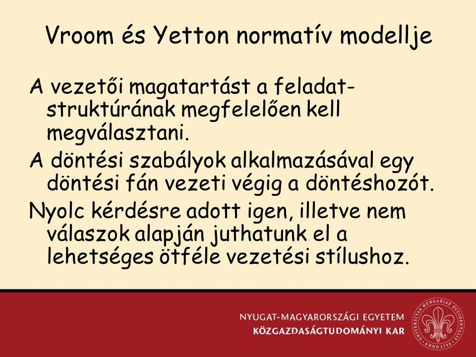 Vroom és Yetton normatív modellje