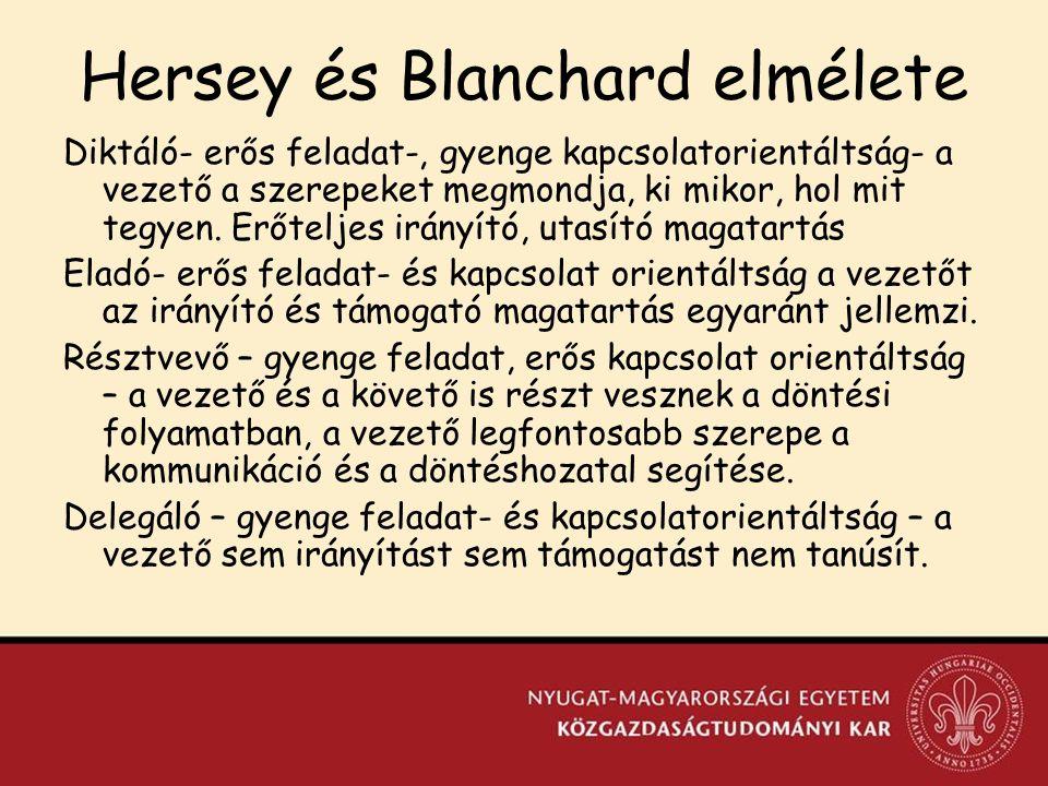 Hersey és Blanchard elmélete