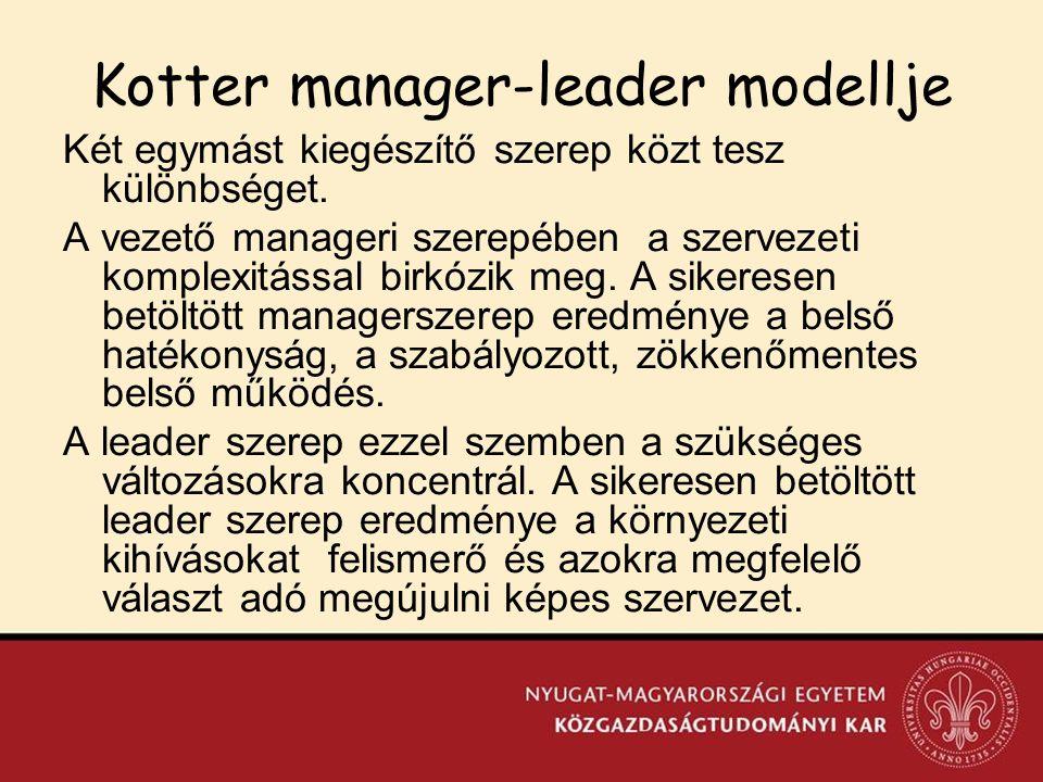 Kotter manager-leader modellje