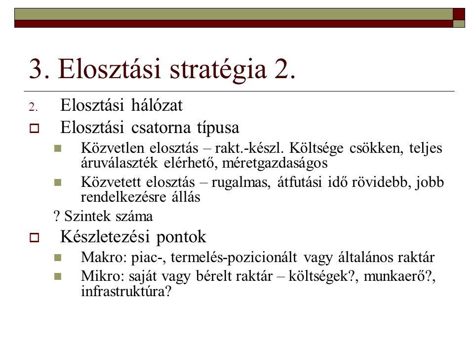 3. Elosztási stratégia 2. Elosztási hálózat Elosztási csatorna típusa