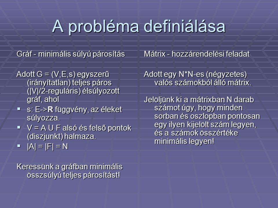 A probléma definiálása