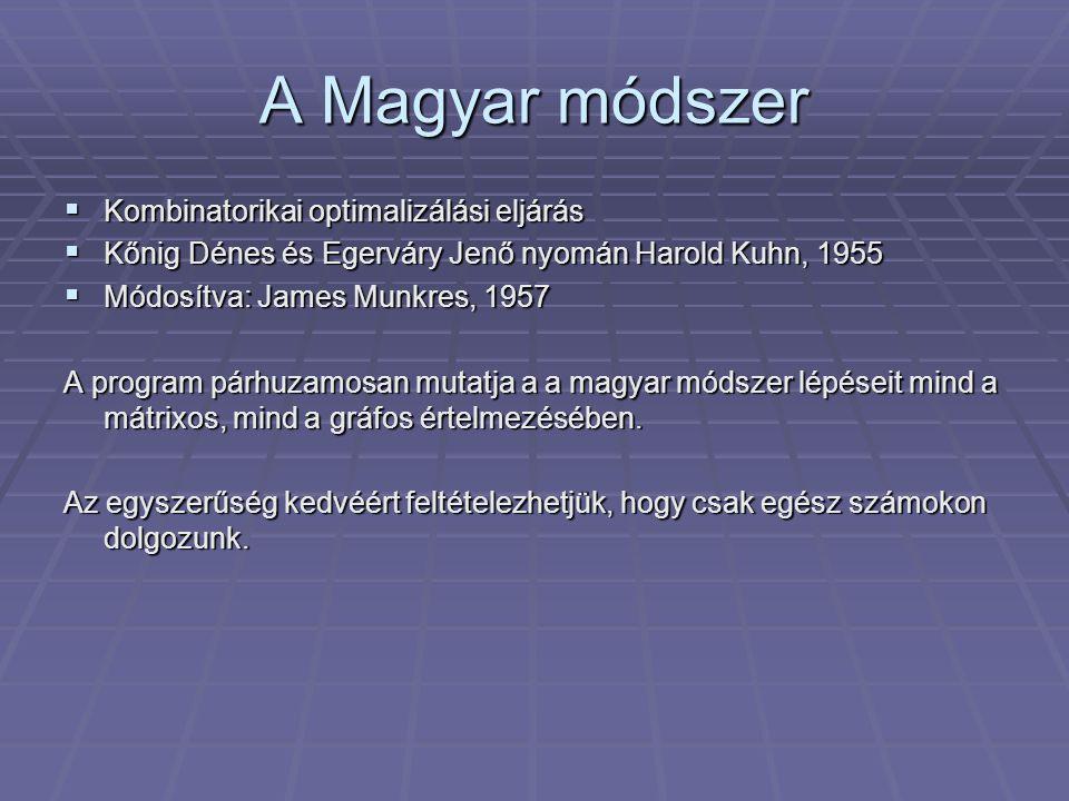 A Magyar módszer Kombinatorikai optimalizálási eljárás