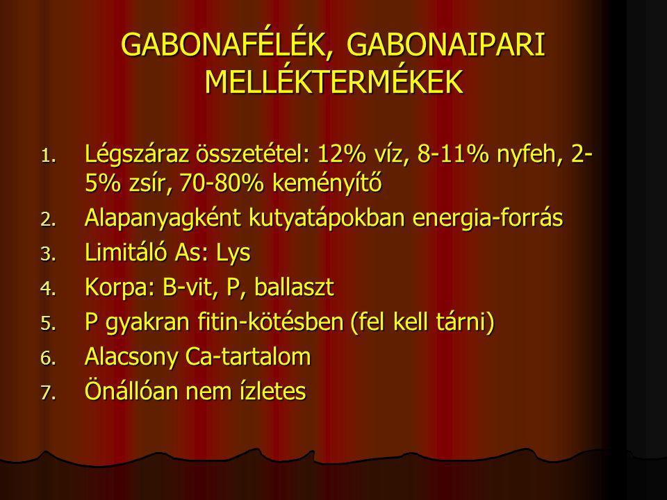 GABONAFÉLÉK, GABONAIPARI MELLÉKTERMÉKEK