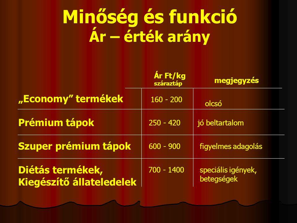 """Minőség és funkció Ár – érték arány """"Economy termékek Prémium tápok"""
