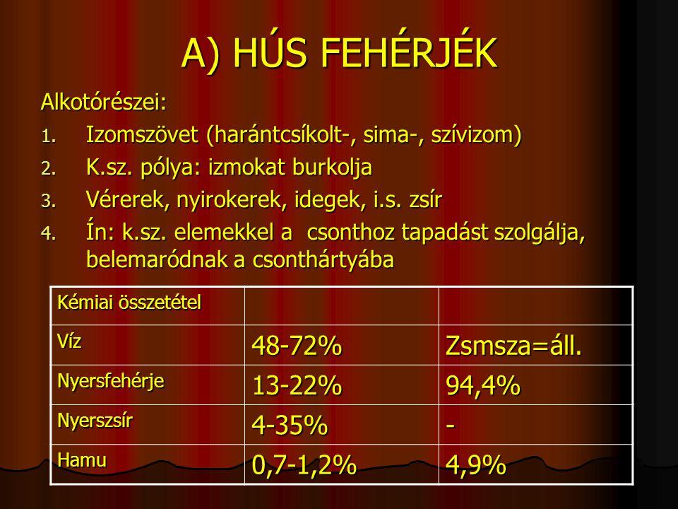 A) HÚS FEHÉRJÉK 48-72% Zsmsza=áll. 13-22% 94,4% 4-35% - 0,7-1,2% 4,9%