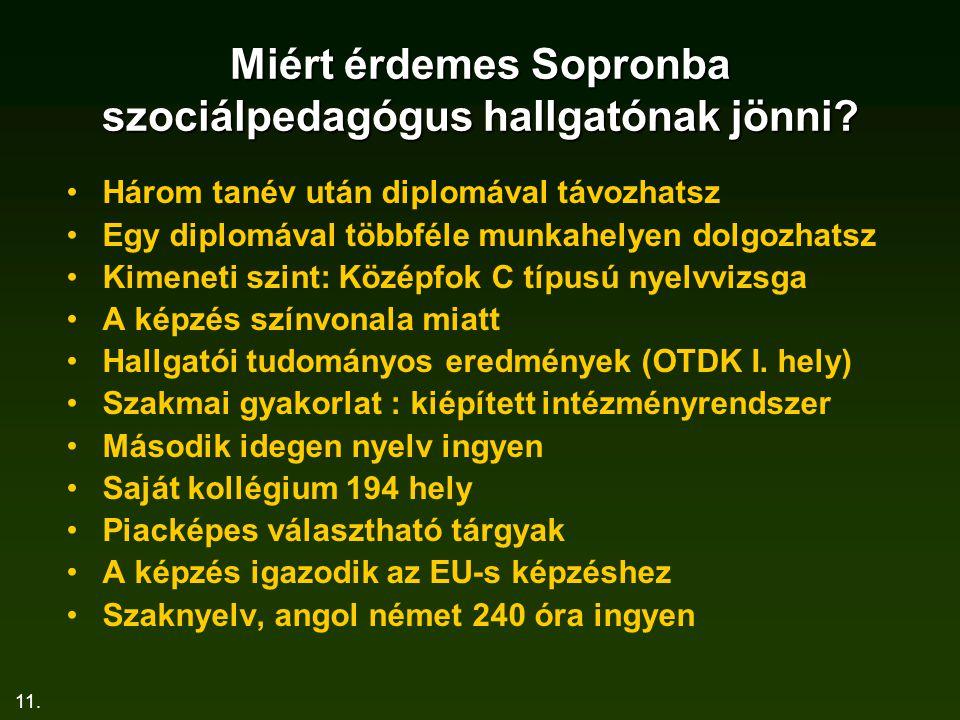 Miért érdemes Sopronba szociálpedagógus hallgatónak jönni