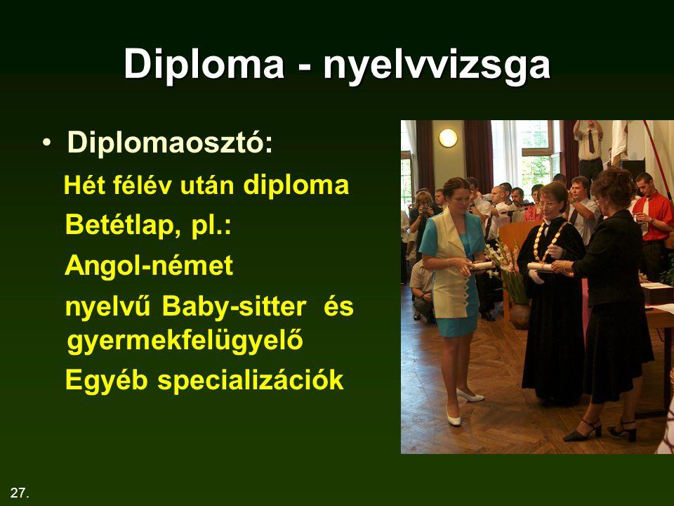 Diploma - nyelvvizsga Diplomaosztó: Betétlap, pl.: Angol-német